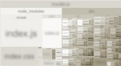 Analysis of Shopware 6 its JavaScript usage